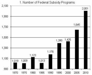 subsidy 1